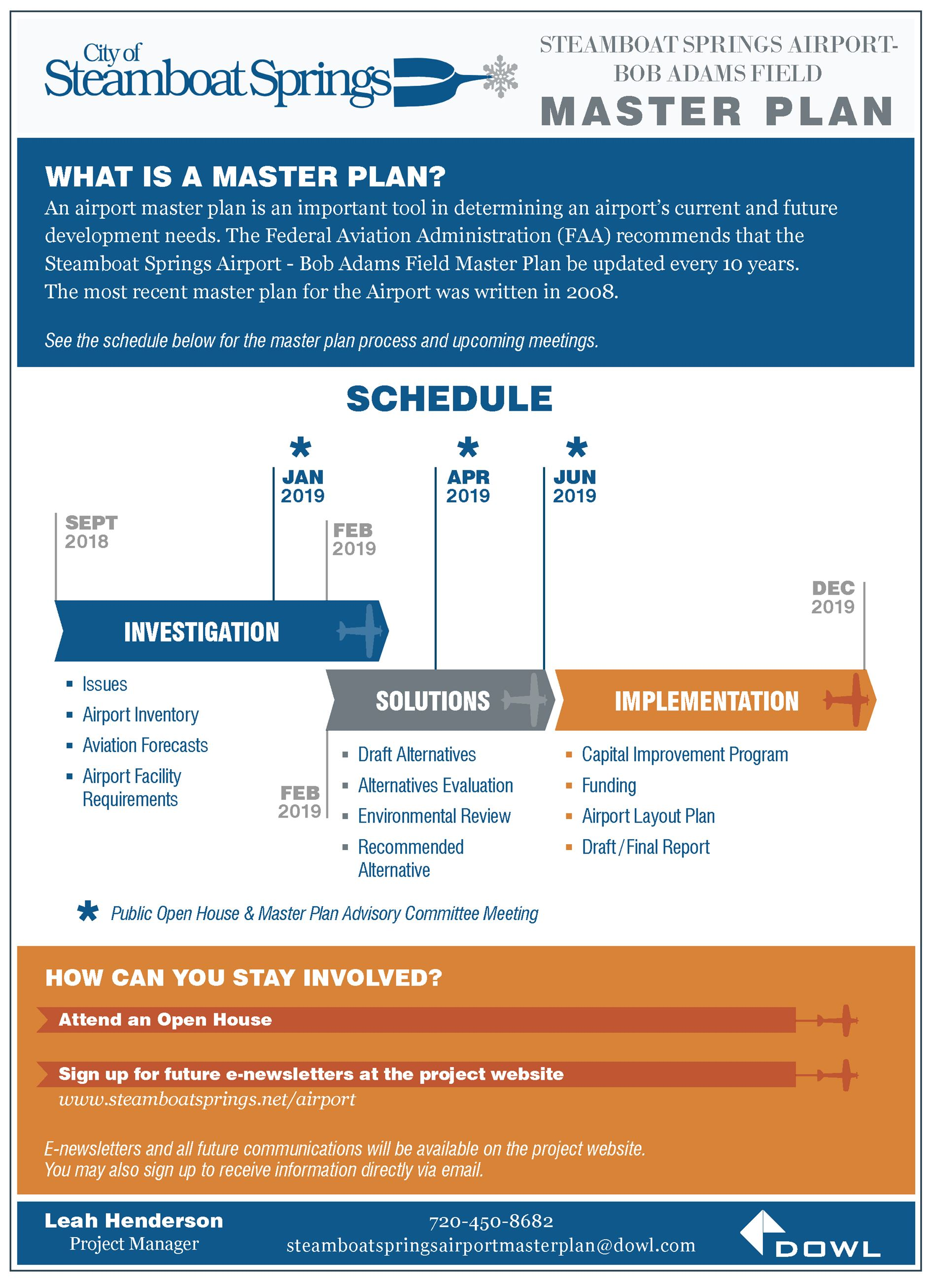 Steamboat Springs Airport Master Plan Fact Sheet