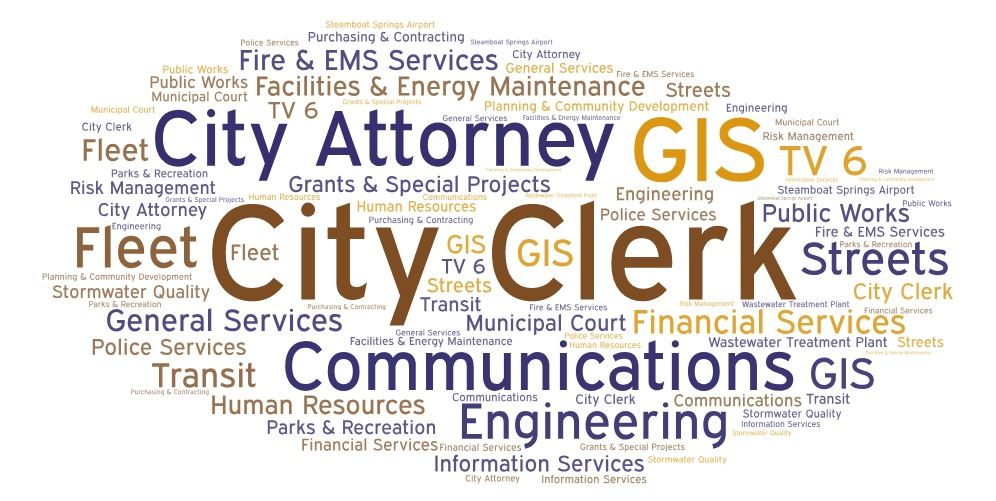 City Department Word Cloud